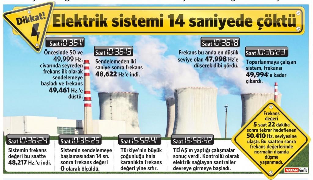 2 Nisan 2015 Vatan Gazetesi 9. sayfa