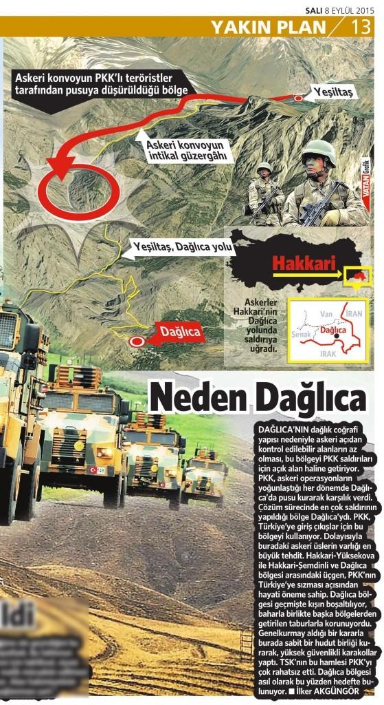 8 Eylül 2015 Vatan Gazetesi 13. sayfa