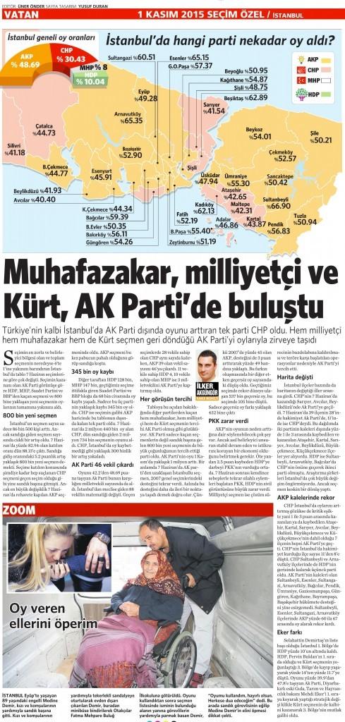 2 Kasım 2015 Vatan Gazetesi 13. sayfa