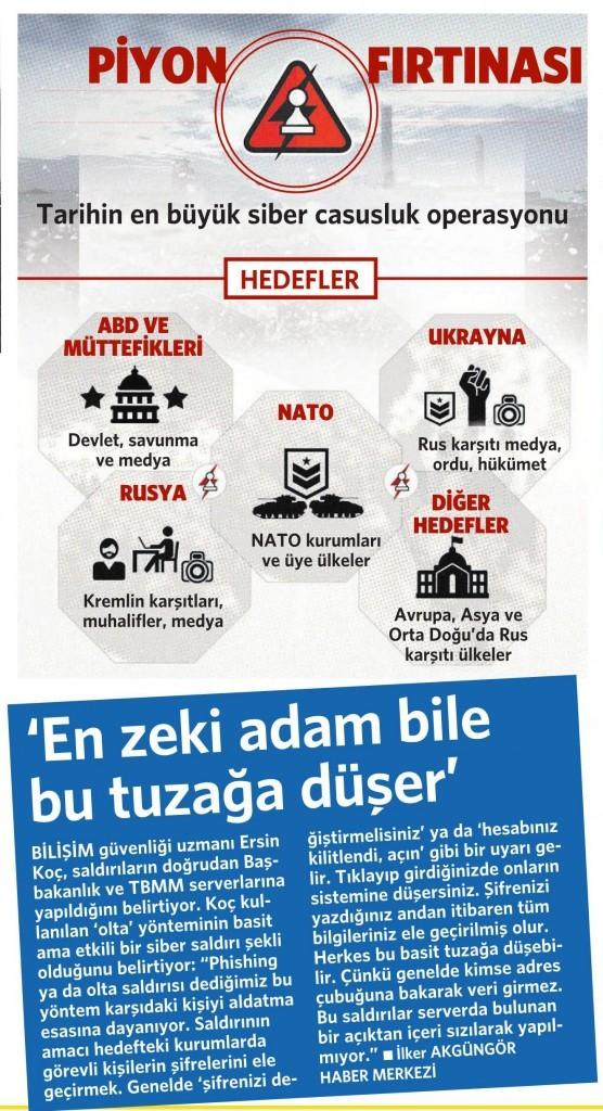10 Mart 2016 Vatan Gazetesi 17. sayfa